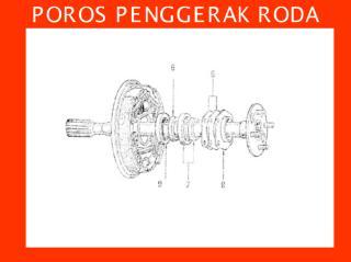 poros penggerak roda.pdf