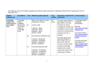 Approved english language tests  Levels.pdf