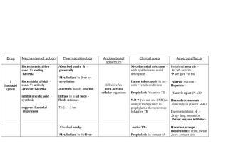 antimyocobacterial drug (tables).doc