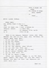 Surat Lamaran - Natan Rampa'012.pdf