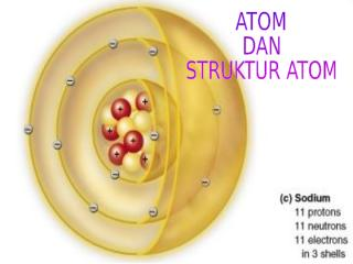Atom-Struktur-Atom-oke.ppt